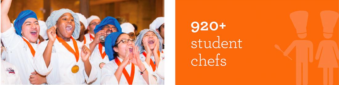 920 plus student chefs