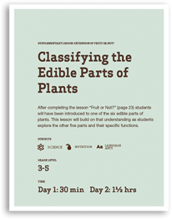 Classifying the Edible Parts of Plants Lesson Cover