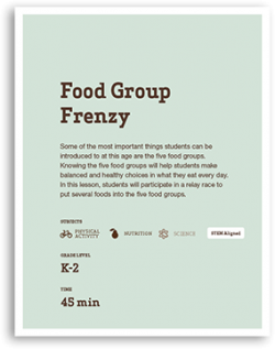 Food Group Frenzy Lesson Cover
