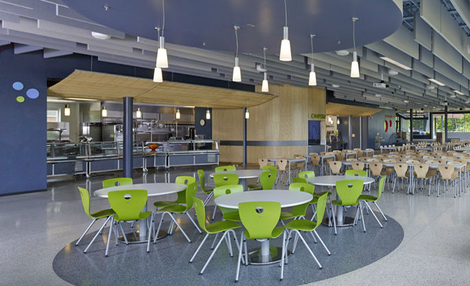 How School Facilities Support Healthy School Food | Healthy ...